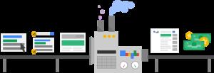 Google assembly line